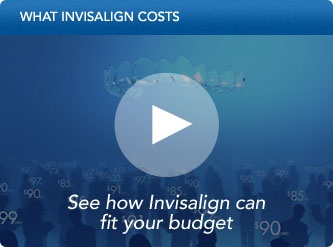 How Much Do Braces Cost | Calculate Clear Braces Cost | Invisalign