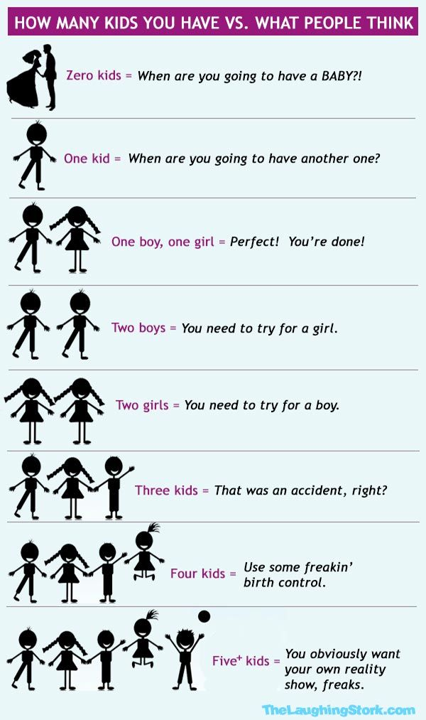 How Many Kids You Have vs. What People Think - this is so true!!