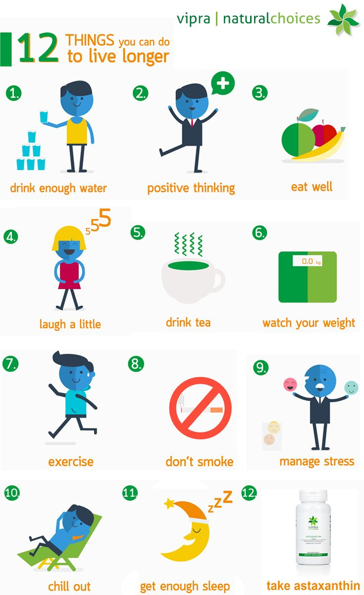 12 steps to a long & healthy life. Click to learn more.