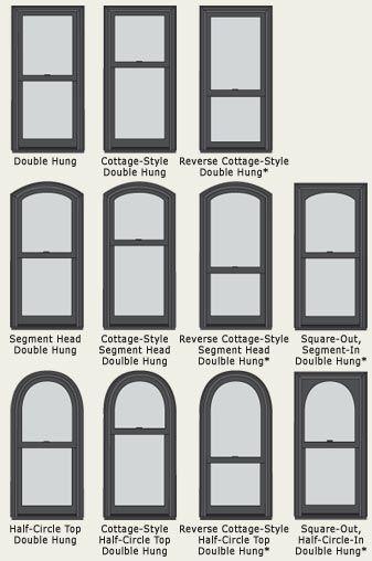 Kolbe Ultra Double Hung Windows - Segment Head for a vernacular/Greek  Revival style farmhosue