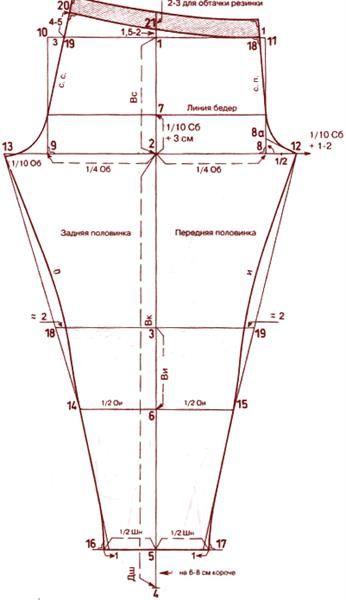 Выкройка брюки трикотажные детские