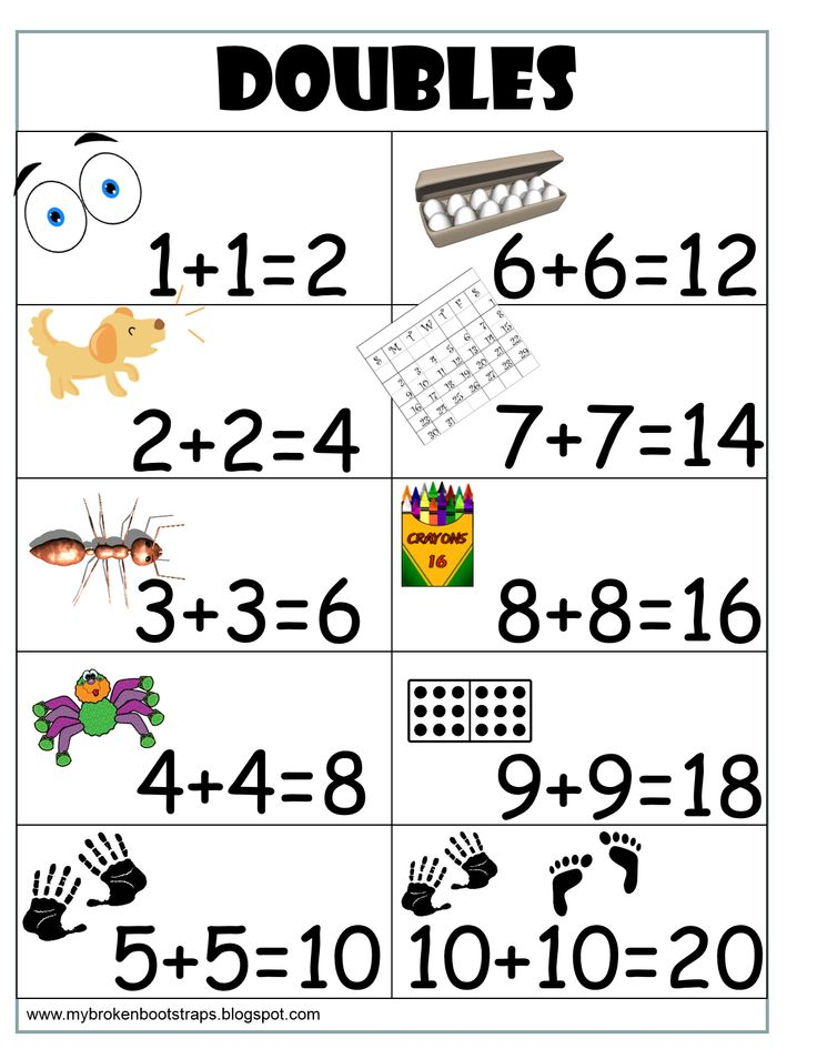 Best  Doubles Facts Ideas On   Doubles Addition Math