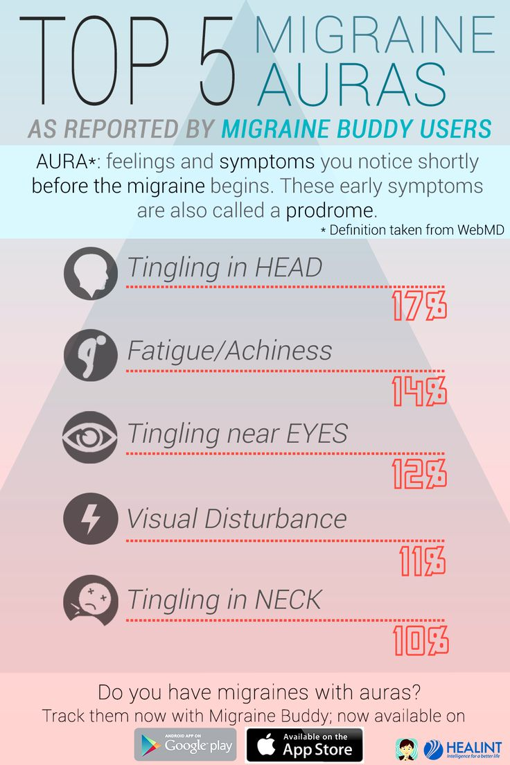 Do you experience any of these migraine auras? #migraineaura #migraineswithaura #top5migraineauras