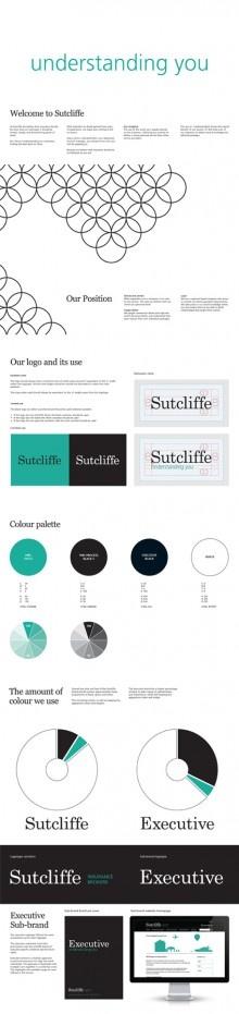 Sutcliffe brand guidelines by POP - www.pop-branding.com