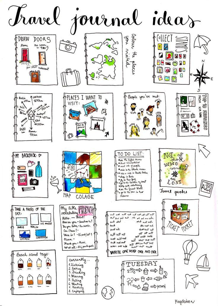 Arte de Magdakon – Quando você realmente fica sem ideias…   – Banners  Doodles