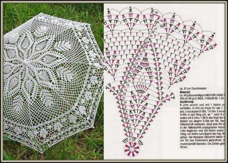 14 best crochet sombrilla images on Pinterest | Umbrellas parasols ...