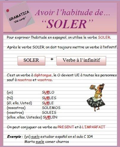 SOLER (ficha de gramática) - ¡Olé Lardy!