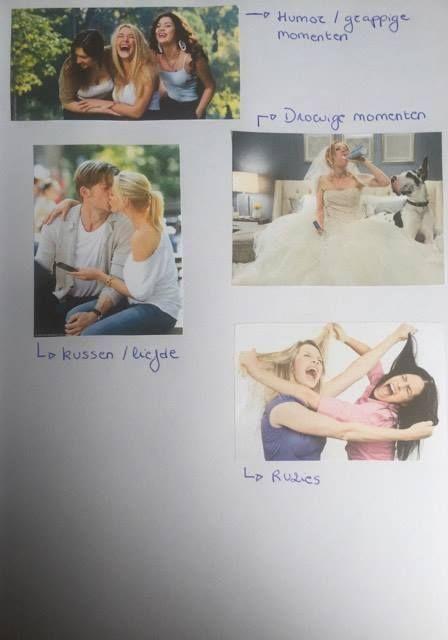 gebeurtenissen : hierop zie je humor/grappige momenten, kussen/liefde, droevige momenten en ruzies