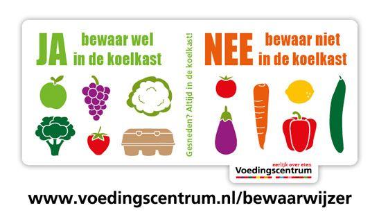 Eten bewaren | Voedingscentrum