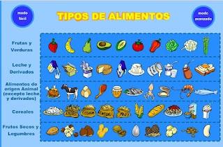 jUEGO online sobre los alimentos