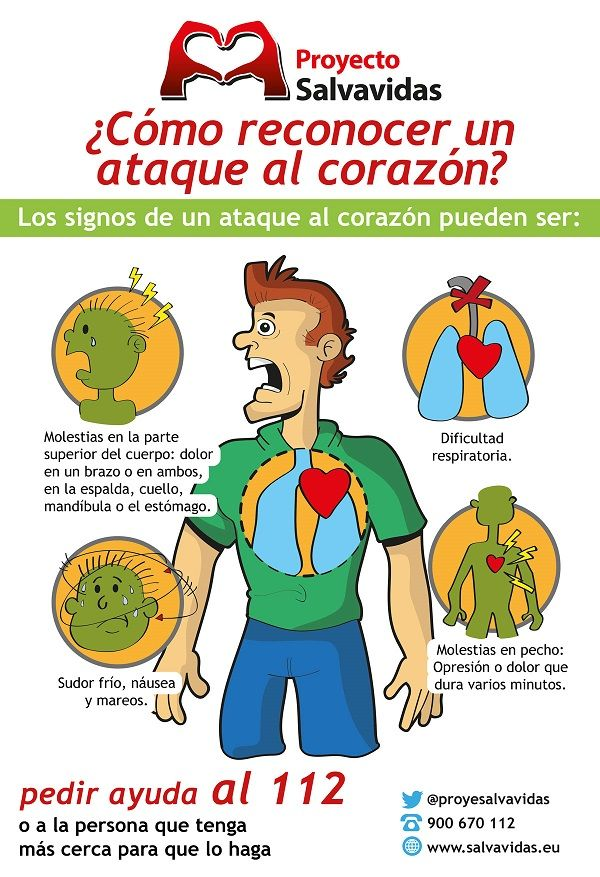 ¿Cómo reconocer un ataque al corazón? - Prevencionar, tu portal sobre prevención de riesgos laborales.