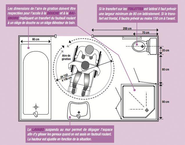 Populaire Une salle de bains pour personnes handicapées | Personnes, Salle  FR59