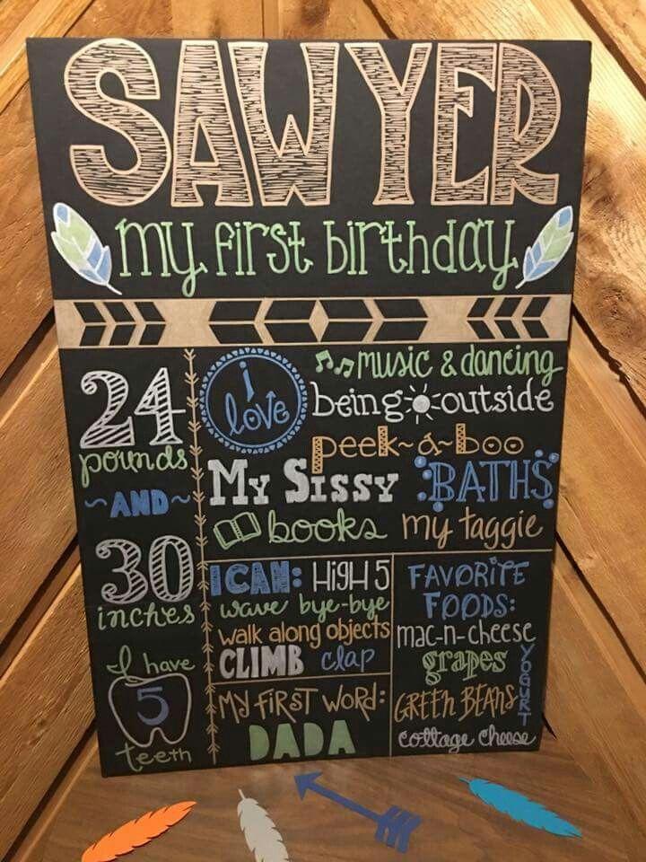 Tribal birthday chalkboard   teepee   wild one   feathers   arrows   first birthday   pow wow