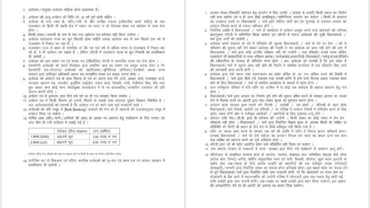 Sarkari Awas Yojana for Rajasthan Mangla aadhar Words
