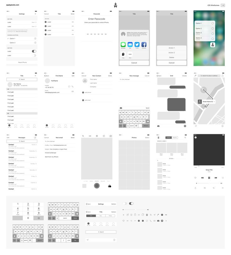 website wireframes templates