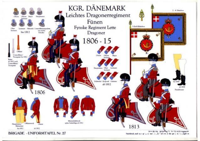 Фюнский драгункий полк