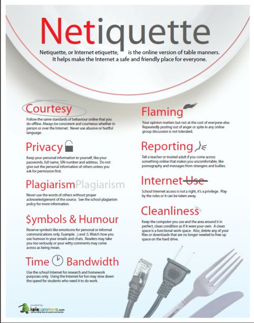 "essays netiquette Netiquette discussion netiquette discussion ""netiquette"" please respond to the following: discuss the importance of netiquette in professional electronic."
