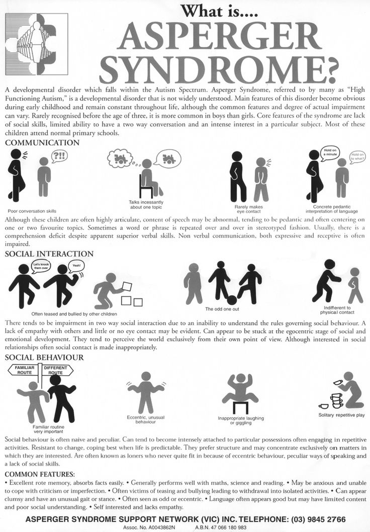 Free downloadable copy or full-size poster  Asperger Syndrome Support Network Victoria - Publications