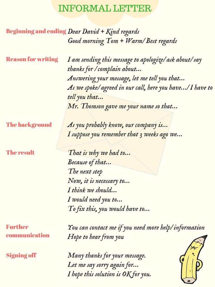 informal letter about stress Phrases for informal letters idioms in english letters and e-mails en estos enlaces encontrarás sendos cuadros comparativos de expresiones formales e informales: english expressions-formal and informal writing 1 , english expressions-formal and informal writing 2.