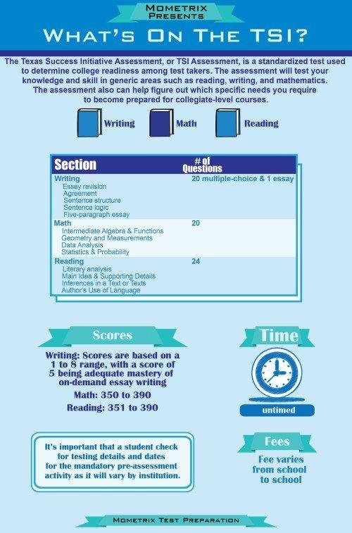 Nursing Program Exams