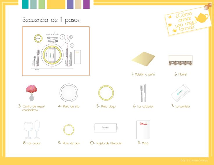 Cómo armar una mesa formal.  Capítulo 4 - Servicio de mesa