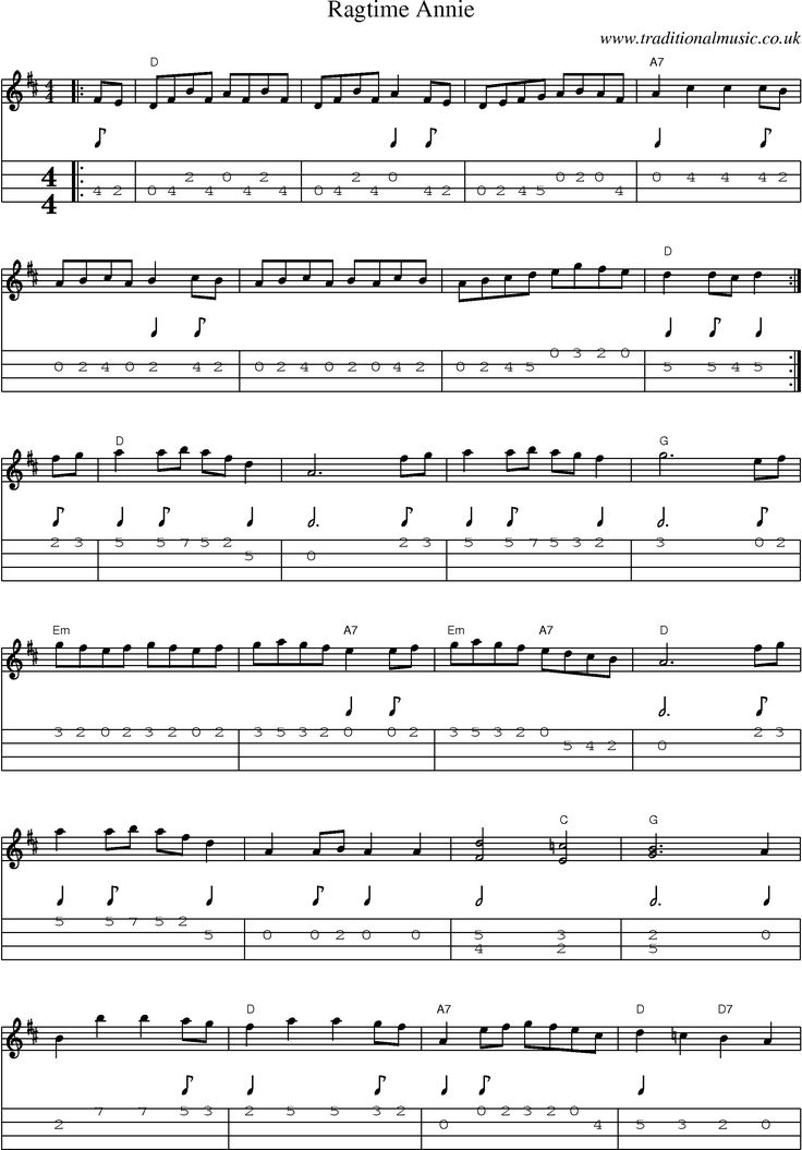Irish Music - Scores and Tabs for Mandolin - Ragtime Annie