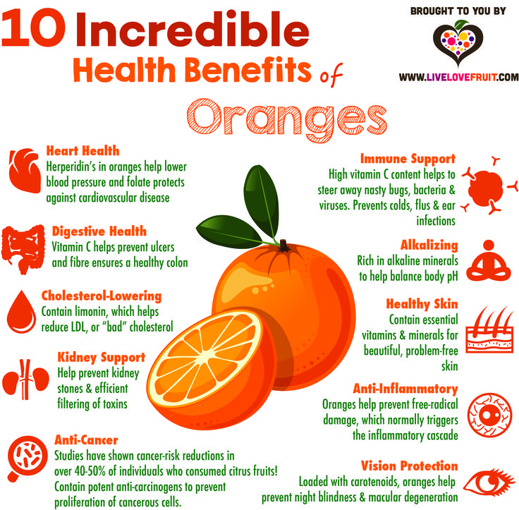 Best images about fruit benefits on pinterest health