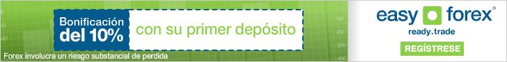 USD/NOK - Cambio en vivo, Pronóstico, Noticias y análisis | El blog en Español sobre forex