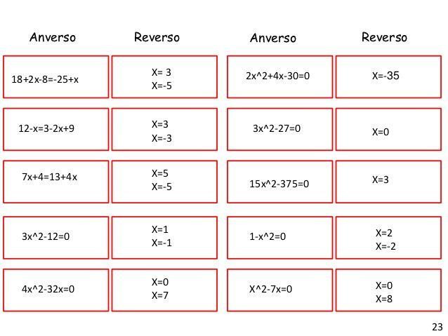 Pin On Material Didáctico Para Aprender A Despejar Ecuaciones