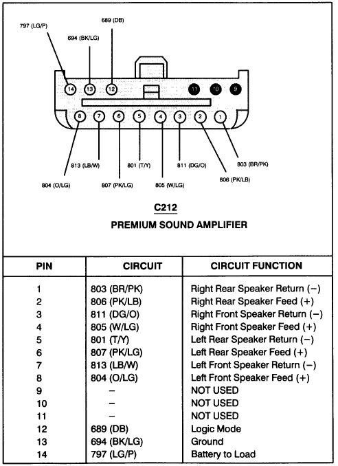 Ford Factory Amplifier Wiring Diagram (With images ...