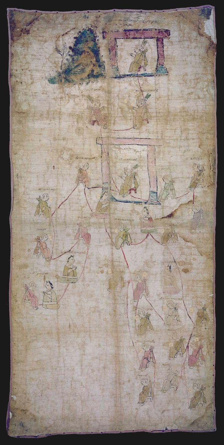 Genealogía de una familia de Tepecticpac, Tlaxcala http://mixtecosymigrantes.blogspot.mx/2014/10/genealogia-de-una-familia-de.html?view=flipcard