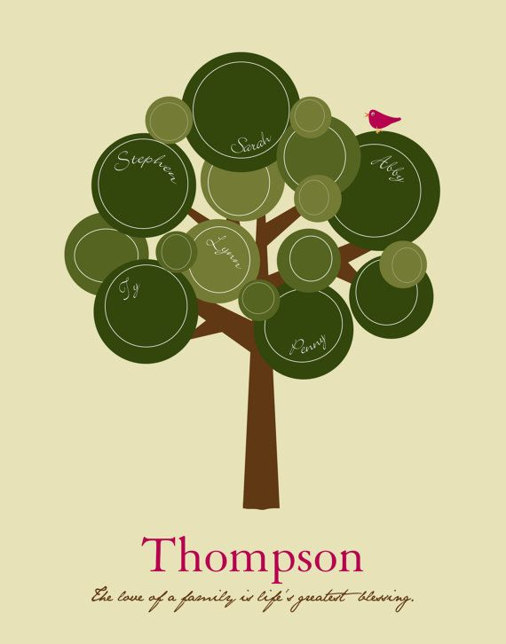 108 best images about family tree template on pinterest for Family tree gifts personalized