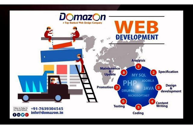 DOMAZON No.1 Website design Company in Erode as well as E-Commerce Website Development Company in Erode Providing Erode Best Business Web Designs and Erode Industrial Website Development Services with International Standard of Quality Carried out by High Qualified Erode Website Designers and Erode Website Developers. Domazon, Proven Best Erode web design Company, Website Development Company in Erode, Offshore Web Development Company in Erode, E-commerce websites Development in Erode…
