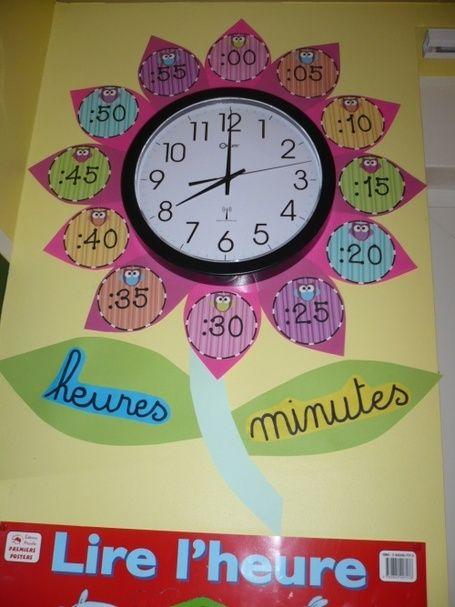 Décoration de l'horloge de classe pour faciliter la lecture de l'heure | Découvertes de SitesPE | Scoop.it