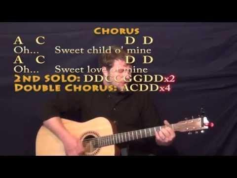 Solsbury hill guitar chords