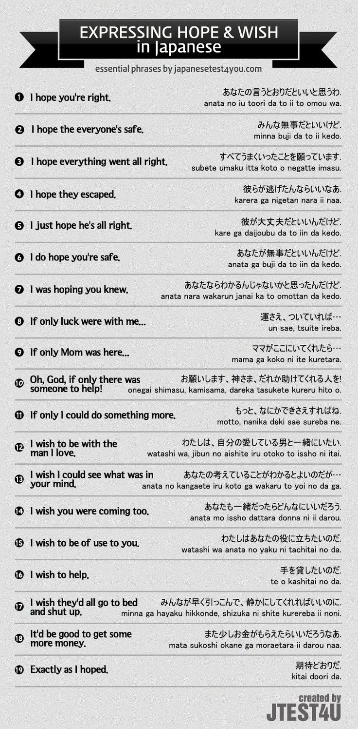 Infographic: how to express hope and wish in Japanese. http://japanesetest4you.com/infographic-how-to-express-hope-and-wish-in-japanese/