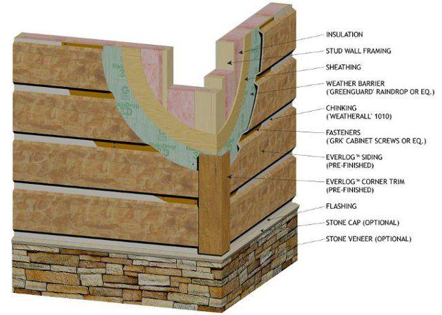 17 best images about concrete log cabins on pinterest E log siding