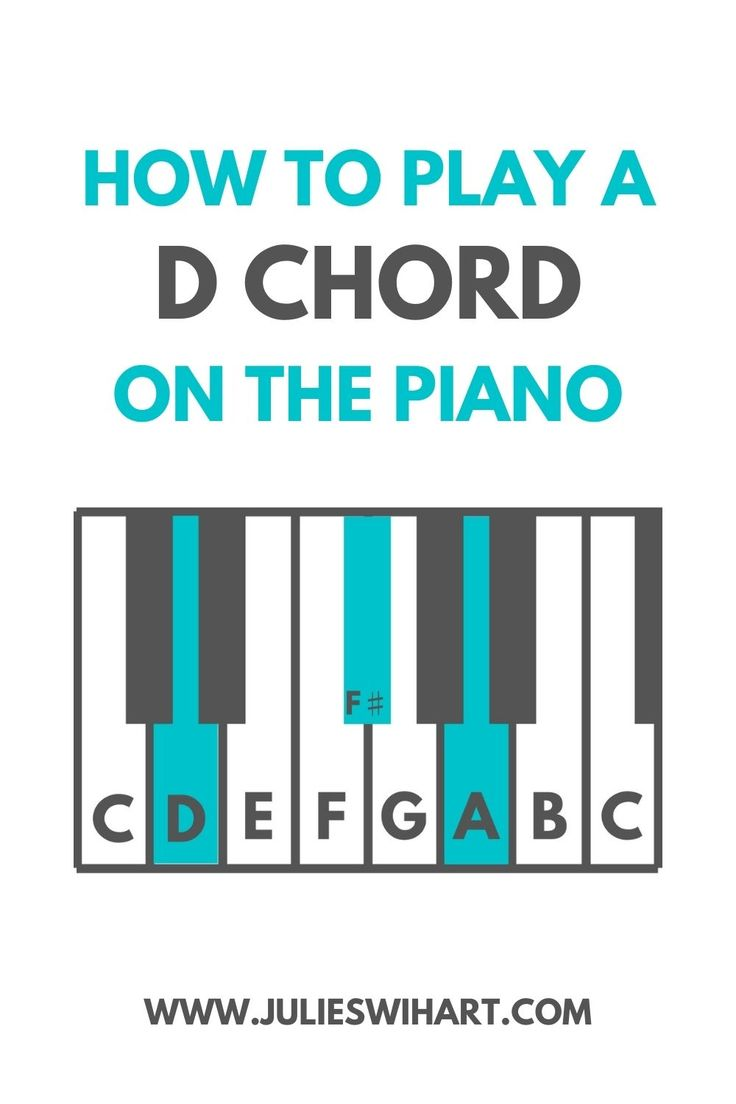 How to Play a D Major Chord on the Piano in 15   Learn piano ...