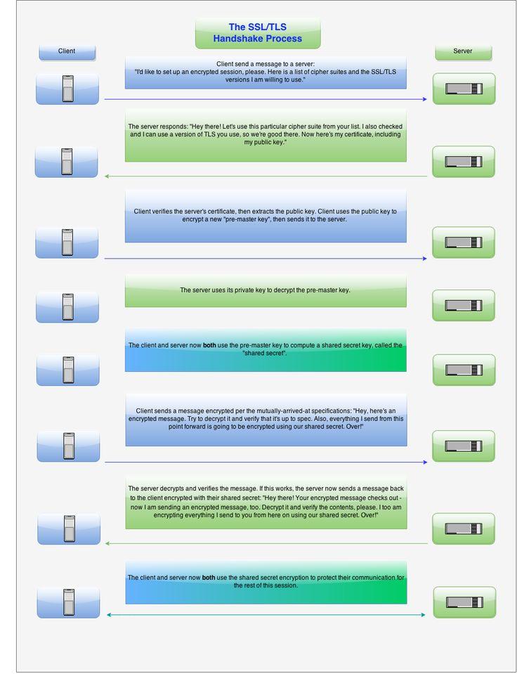 Nextbook activation code generator free