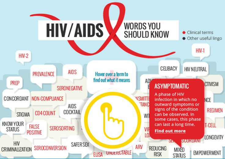 hiv-aids-cloud-infographic-interactive.jpg (900×639)