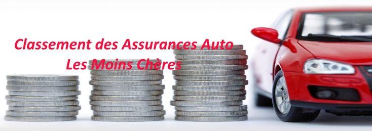 Classement des assurance auto pas cher