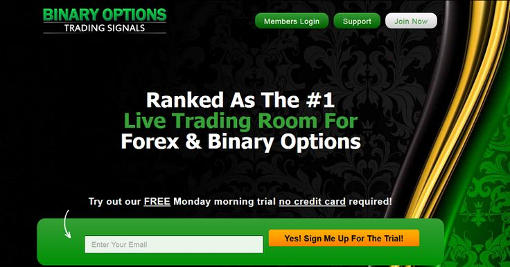 Just started binary options trading