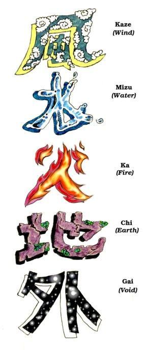 Feuer, Wasset , Erde , Luft, Wind auf Japanisch.