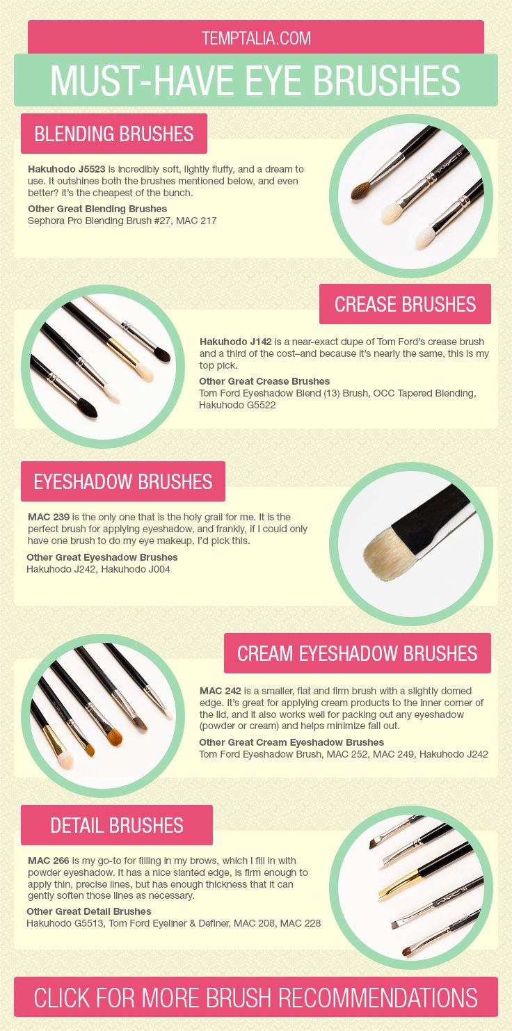 I never really knew how huge using brushes could improve my makeup. Wish I'd have known back in the late 80's!
