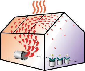 Without the proper greenhouse heating system your plants could experience uncomfortable levels of low temperatures that might be harmful to them. Plants require the optimum temperature to stay healthy. Temperatures can vary a lot during the daytime and especially during the night. When investing in a greenhouse heater, a few things have to be taken into consideration. Factors such as cost, type and your unique requirements come into play.