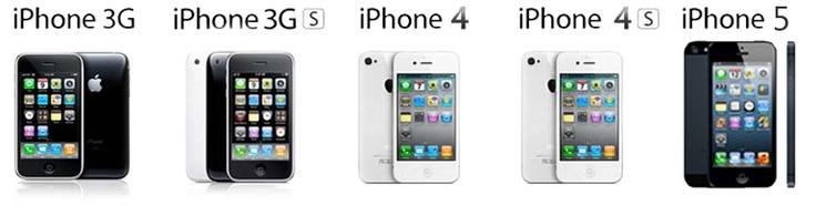 Service iPhone