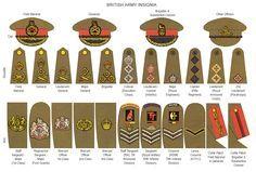 British Army military ranks - WW2