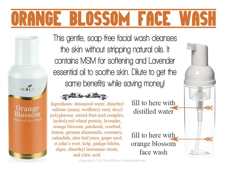 Love It Share It card for Young Living's Orange Blossom Face Wash complete with foaming soap bottle labels and supply list with links.