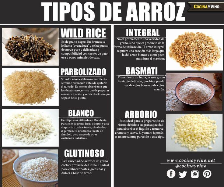 Tipos de arroz savory pinterest for Cocinar 6 tipos de arroz