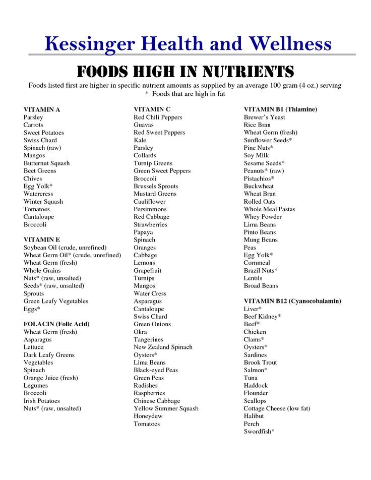 18 best Antiangiogenic foods images on Pinterest Cancer fighting - comment calculer le dpe d une maison